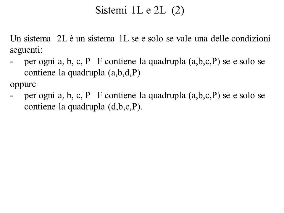 Sistemi 1L e 2L (2) Un sistema 2L è un sistema 1L se e solo se vale una delle condizioni seguenti: -per ogni a, b, c, P F contiene la quadrupla (a,b,c,P) se e solo se contiene la quadrupla (a,b,d,P) oppure -per ogni a, b, c, P F contiene la quadrupla (a,b,c,P) se e solo se contiene la quadrupla (d,b,c,P).