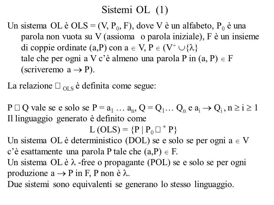 Sistemi OL (1) Un sistema OL è OLS = (V, P 0, F), dove V è un alfabeto, P 0 è una parola non vuota su V (assioma o parola iniziale), F è un insieme di coppie ordinate (a,P) con a V, P (V + { } tale che per ogni a V cè almeno una parola P in (a, P) F (scriveremo a P).