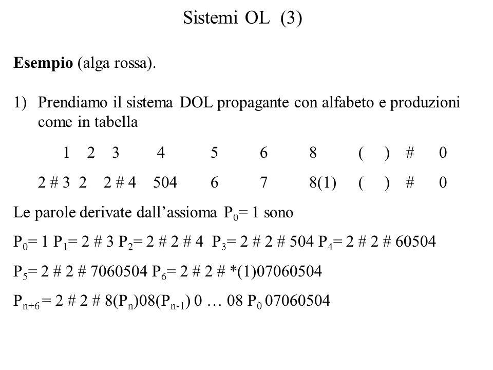 Sistemi OL (4) Rappresentazione Le espressioni parentesizzate sono rami la cui posizione è indicata dagli 8.