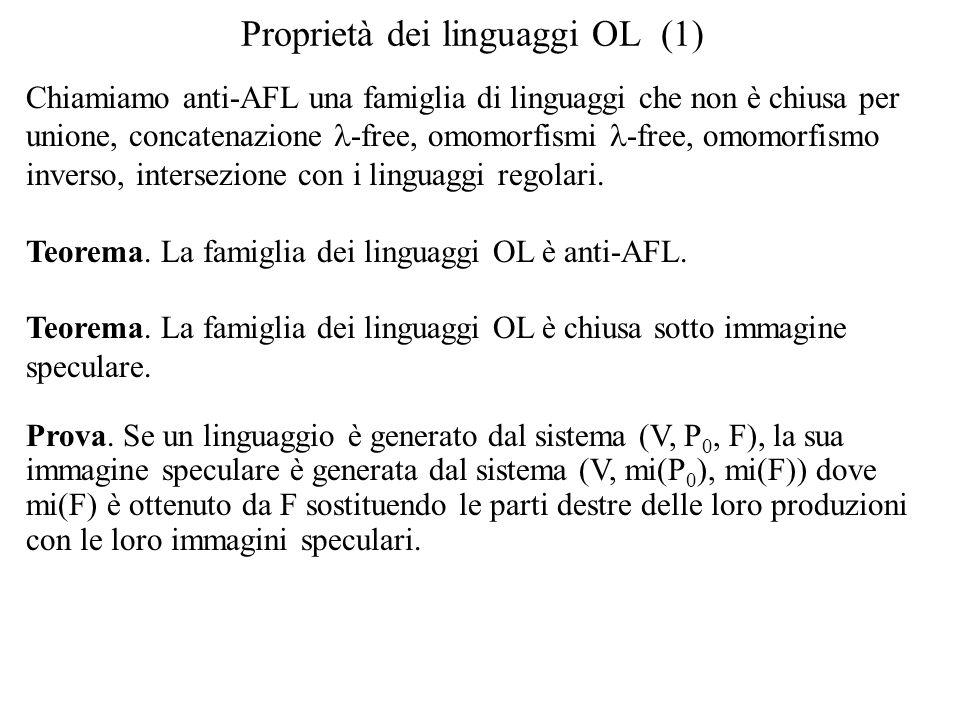 Proprietà dei linguaggi OL (1) Chiamiamo anti-AFL una famiglia di linguaggi che non è chiusa per unione, concatenazione -free, omomorfismi -free, omomorfismo inverso, intersezione con i linguaggi regolari.