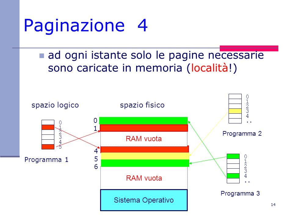 15 Paginazione 5 Serve un dispositivo hardware aggiuntivo in grado di convertire gli indirizzi logici cui fa riferimento il programma nei corrispondenti indirizzi fisici: Memory Management Unit.