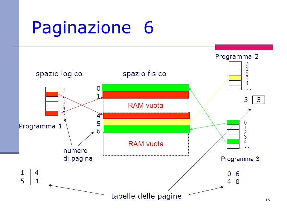 17 Paginazione 7 Dimensioni: memoria fisica di 32MByte (indirizzata con 25 bit) memoria logica di 4 MByte (indirizzo di 22 bit) pagine lunghe 512 KByte (indirizzo 19 bit) I primi 3 dei 22 bit dellindirizzo logico selezionano una delle 2 3 =8 righe della tabella delle pagine, il cui contenuto rappresenta lindirizzo della pagina fisica corrispondente, mentre i restanti 19 bit identificano lo spiazzamento (offset) relativo allinizio della pagina specificata da 3 bit iniziali spiazzamento 3 bit 19 bit 6 bit 19 bit indirizzo logico indirizzo fisico 0 7 numero pag.