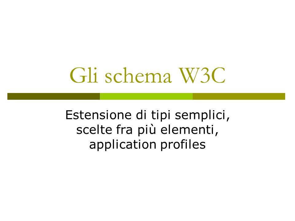 Gli schema W3C Estensione di tipi semplici, scelte fra più elementi, application profiles