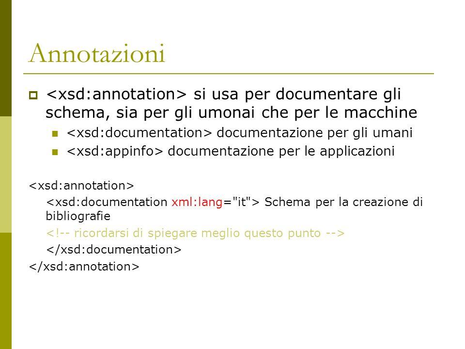Annotazioni si usa per documentare gli schema, sia per gli umonai che per le macchine documentazione per gli umani documentazione per le applicazioni Schema per la creazione di bibliografie