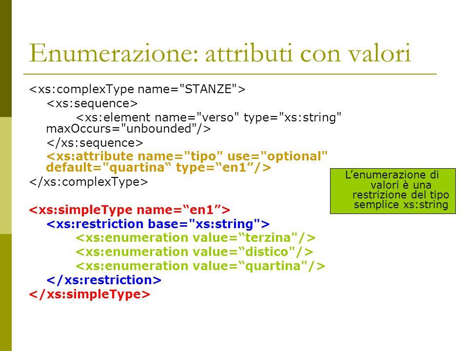 Enumerazione: attributi con valori Lenumerazione di valori è una restrizione del tipo semplice xs:string