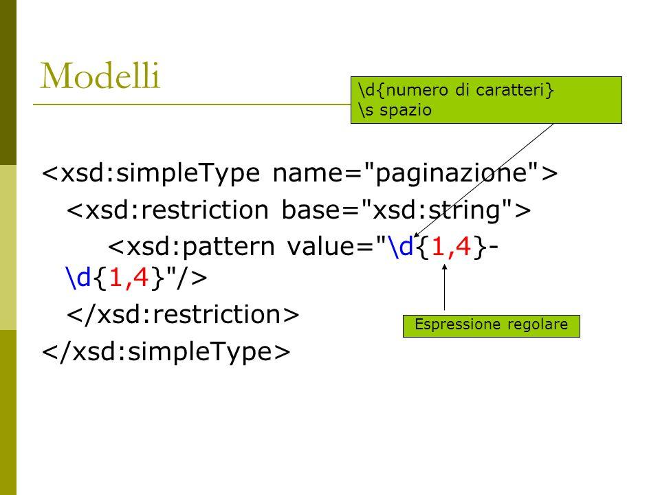 Modelli Espressione regolare \d{numero di caratteri} \s spazio