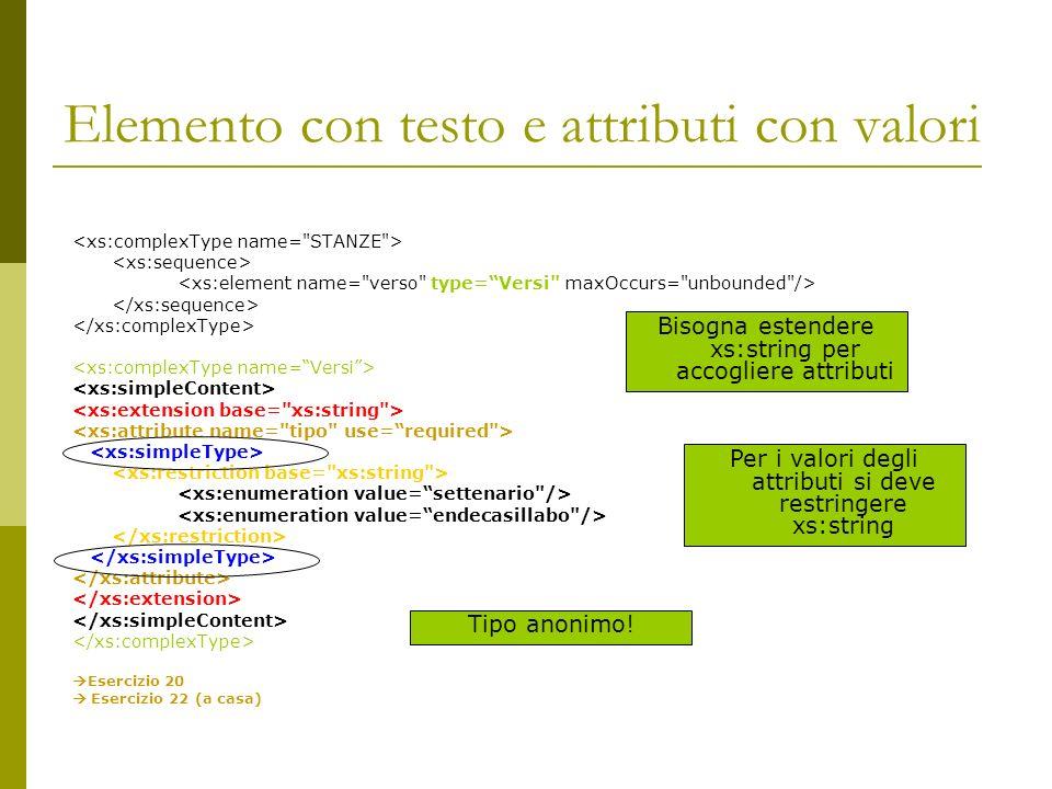 Elemento con testo e attributi con valori Esercizio 20 Esercizio 22 (a casa) Bisogna estendere xs:string per accogliere attributi Per i valori degli attributi si deve restringere xs:string Tipo anonimo!
