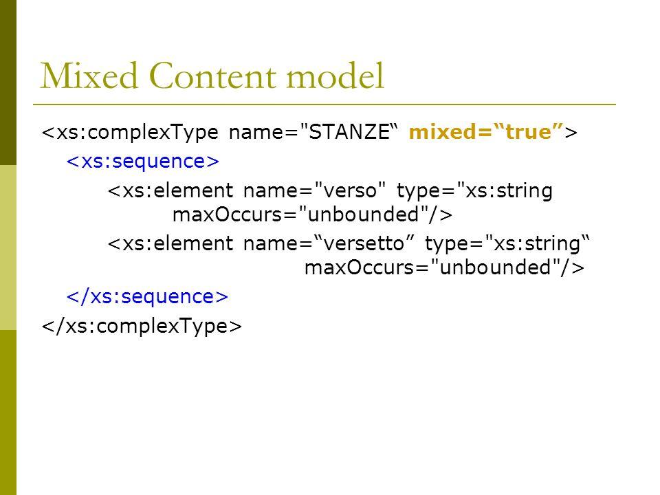 Mixed Content model