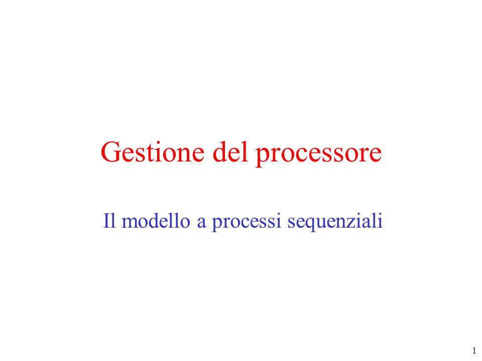 1 Gestione del processore Il modello a processi sequenziali