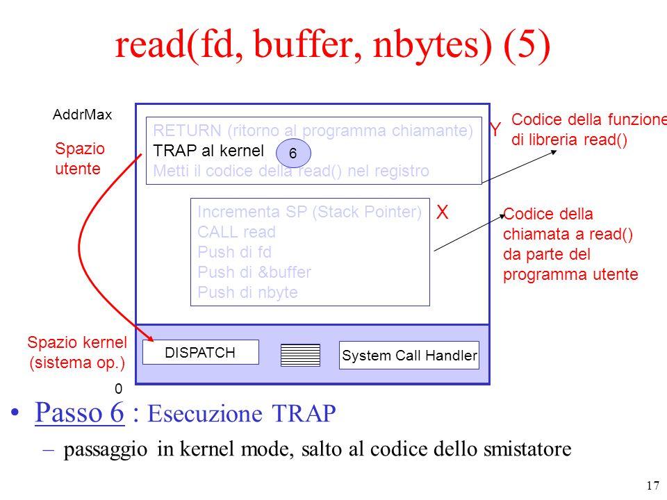 17 Spazio kernel (sistema op.) Spazio utente DISPATCH System Call Handler Codice della funzione di libreria read() Codice della chiamata a read() da p