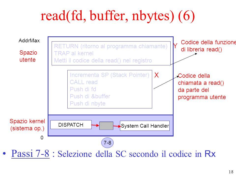 18 Spazio kernel (sistema op.) Spazio utente DISPATCH System Call Handler Codice della funzione di libreria read() Codice della chiamata a read() da p