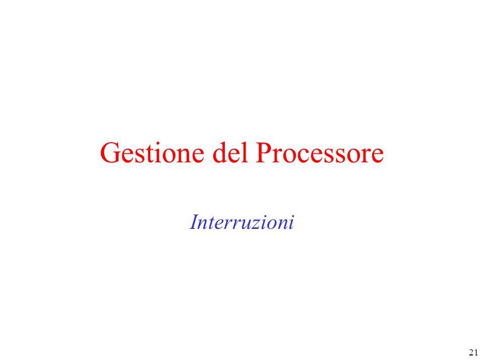 21 Gestione del Processore Interruzioni
