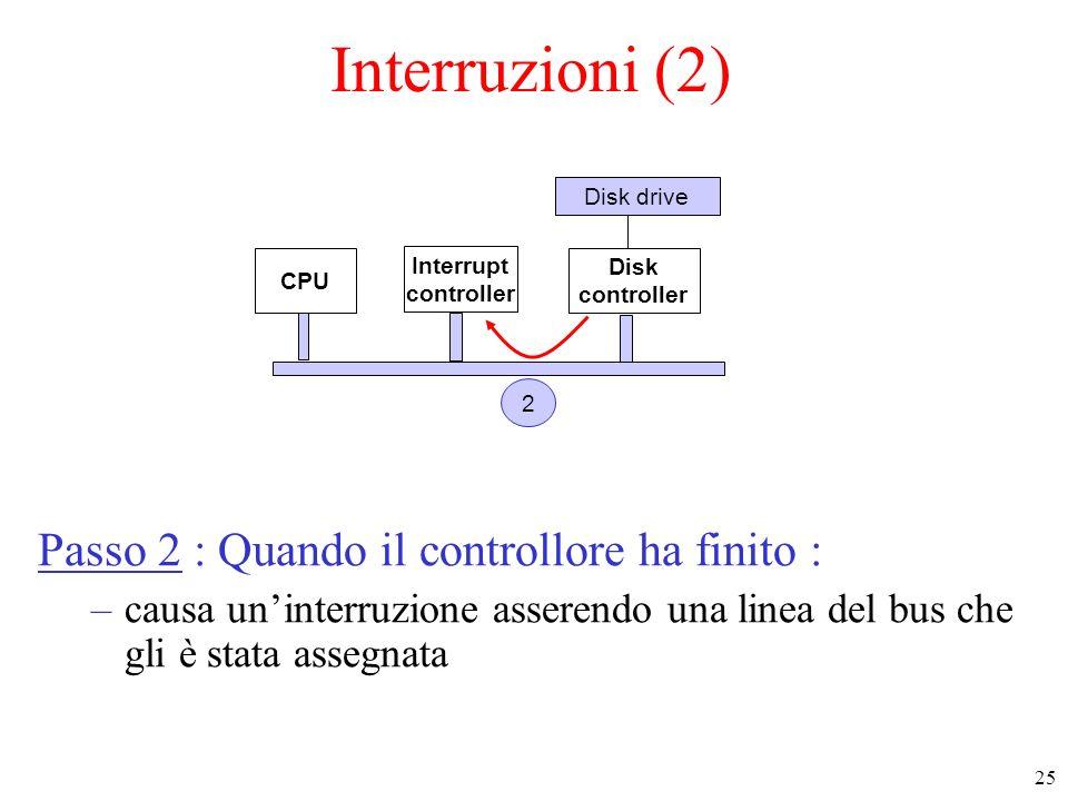 25 Interruzioni (2) Passo 2 : Quando il controllore ha finito : –causa uninterruzione asserendo una linea del bus che gli è stata assegnata CPU Interr