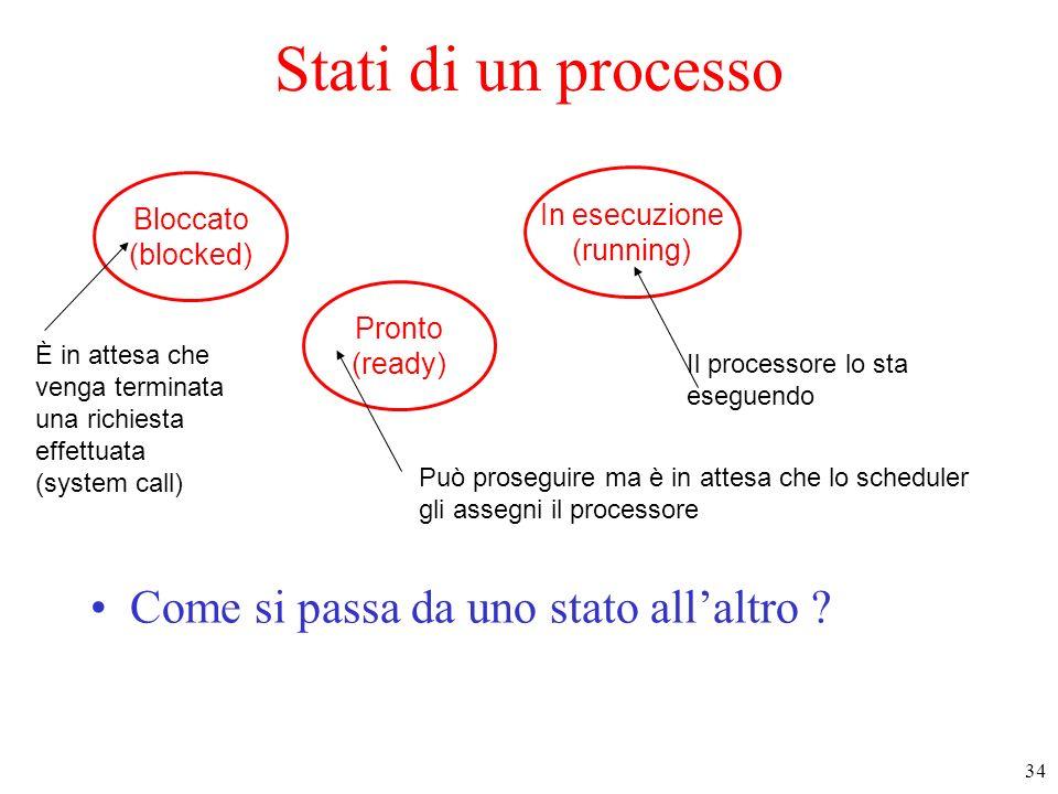 34 Pronto (ready) Bloccato (blocked) In esecuzione (running) Il processore lo sta eseguendo Può proseguire ma è in attesa che lo scheduler gli assegni