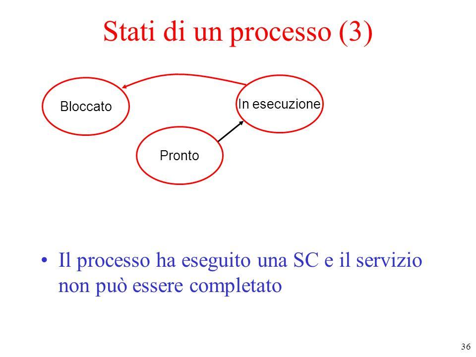 36 Pronto Bloccato In esecuzione Stati di un processo (3) Il processo ha eseguito una SC e il servizio non può essere completato