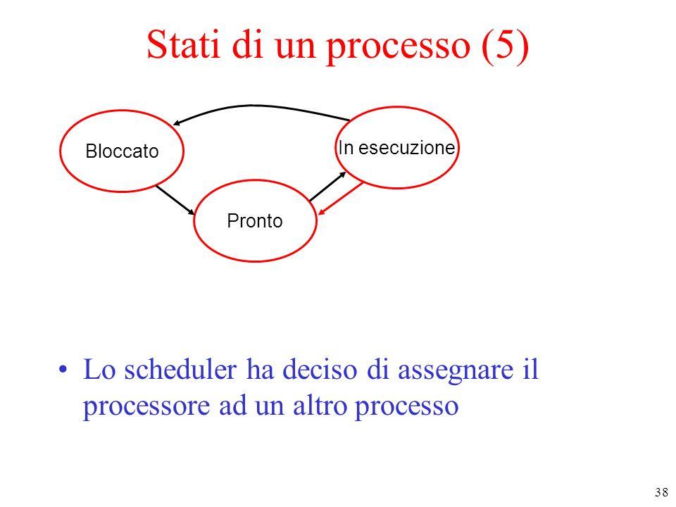 38 Pronto Bloccato In esecuzione Stati di un processo (5) Lo scheduler ha deciso di assegnare il processore ad un altro processo