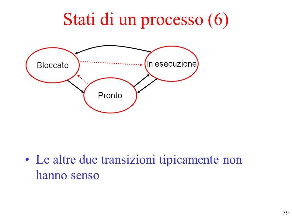 39 Pronto Bloccato In esecuzione Stati di un processo (6) Le altre due transizioni tipicamente non hanno senso
