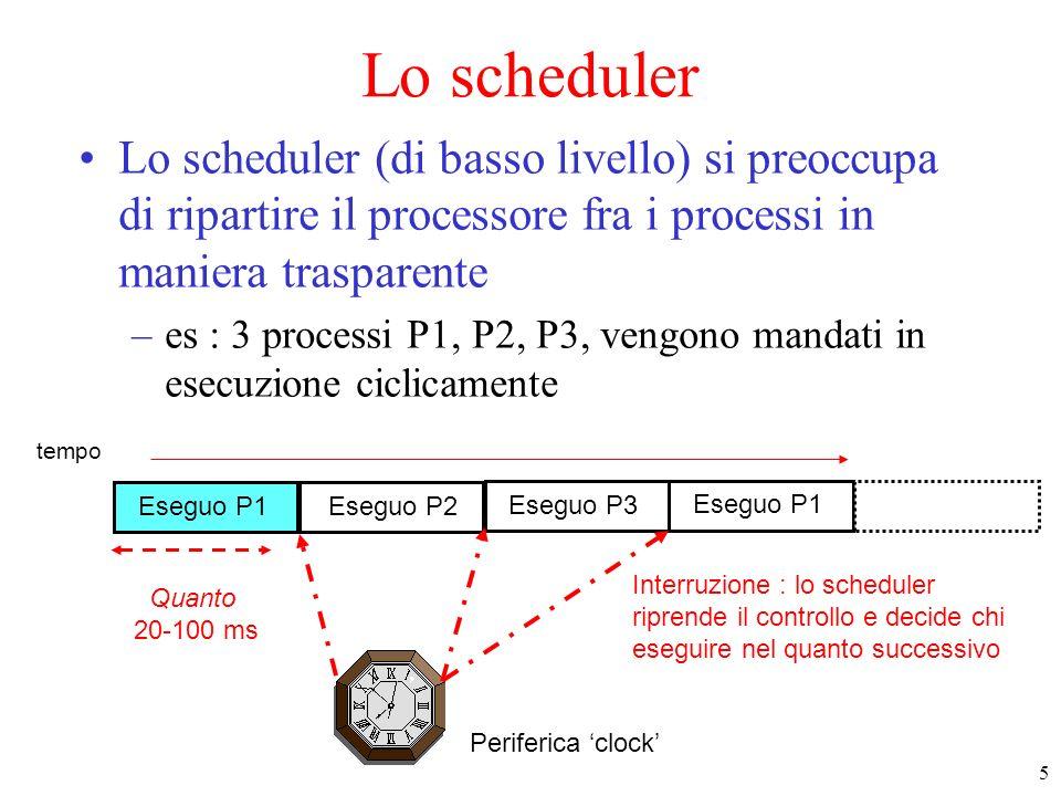 5 Lo scheduler Lo scheduler (di basso livello) si preoccupa di ripartire il processore fra i processi in maniera trasparente –es : 3 processi P1, P2,