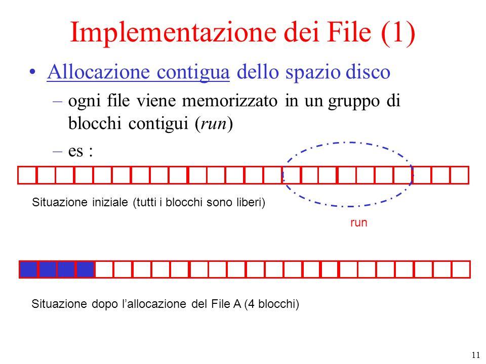 11 Implementazione dei File (1) Allocazione contigua dello spazio disco –ogni file viene memorizzato in un gruppo di blocchi contigui (run) –es : Situazione iniziale (tutti i blocchi sono liberi) Situazione dopo lallocazione del File A (4 blocchi) run