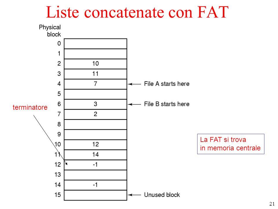 21 Liste concatenate con FAT La FAT si trova in memoria centrale terminatore