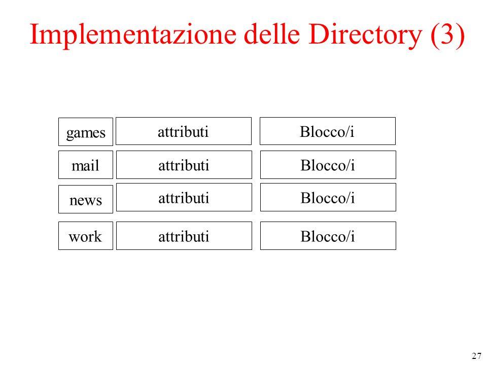 27 Implementazione delle Directory (3) attributi workattributi news games mail Blocco/i