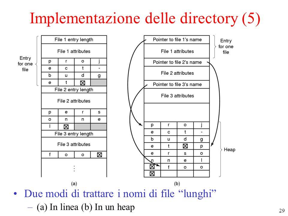 29 Due modi di trattare i nomi di file lunghi –(a) In linea (b) In un heap Implementazione delle directory (5)