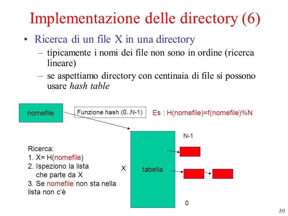 30 Ricerca di un file X in una directory –tipicamente i nomi dei file non sono in ordine (ricerca lineare) –se aspettiamo directory con centinaia di file si possono usare hash table Implementazione delle directory (6) nomefile Funzione hash (0..N-1) tabella 0 N-1 Es : H(nomefile)=f(nomefile)%N Ricerca: 1.