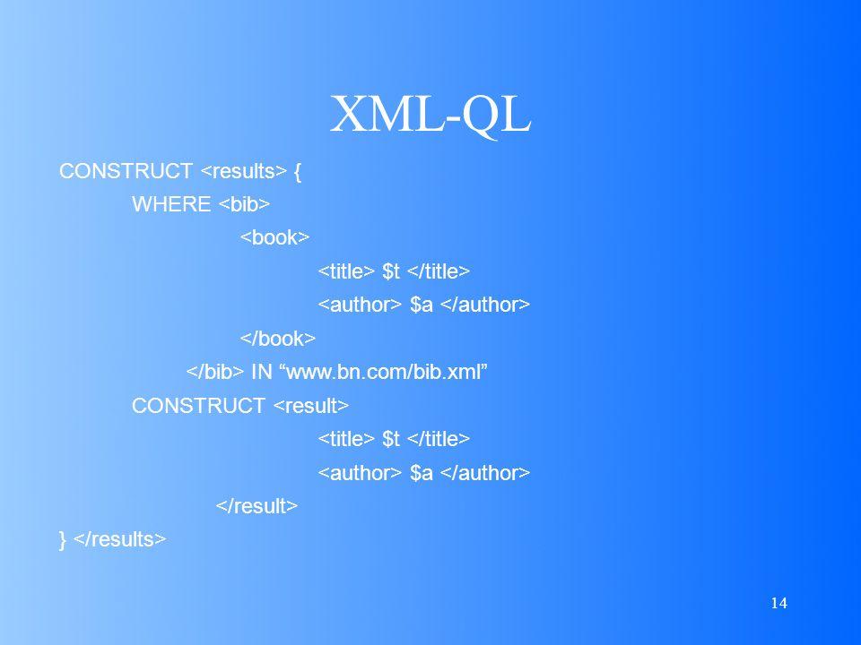 14 XML-QL CONSTRUCT { WHERE $t $a IN www.bn.com/bib.xml CONSTRUCT $t $a }