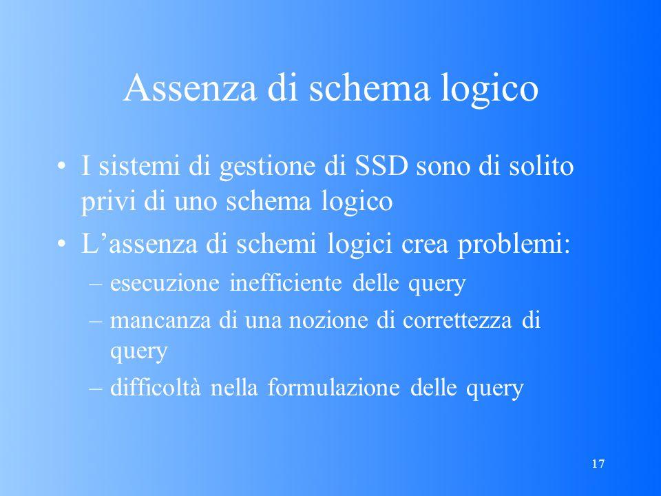 17 Assenza di schema logico I sistemi di gestione di SSD sono di solito privi di uno schema logico Lassenza di schemi logici crea problemi: –esecuzione inefficiente delle query –mancanza di una nozione di correttezza di query –difficoltà nella formulazione delle query