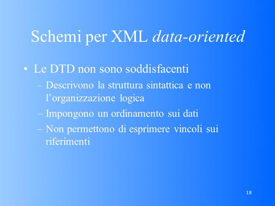 18 Schemi per XML data-oriented Le DTD non sono soddisfacenti –Descrivono la struttura sintattica e non lorganizzazione logica –Impongono un ordinamento sui dati –Non permettono di esprimere vincoli sui riferimenti