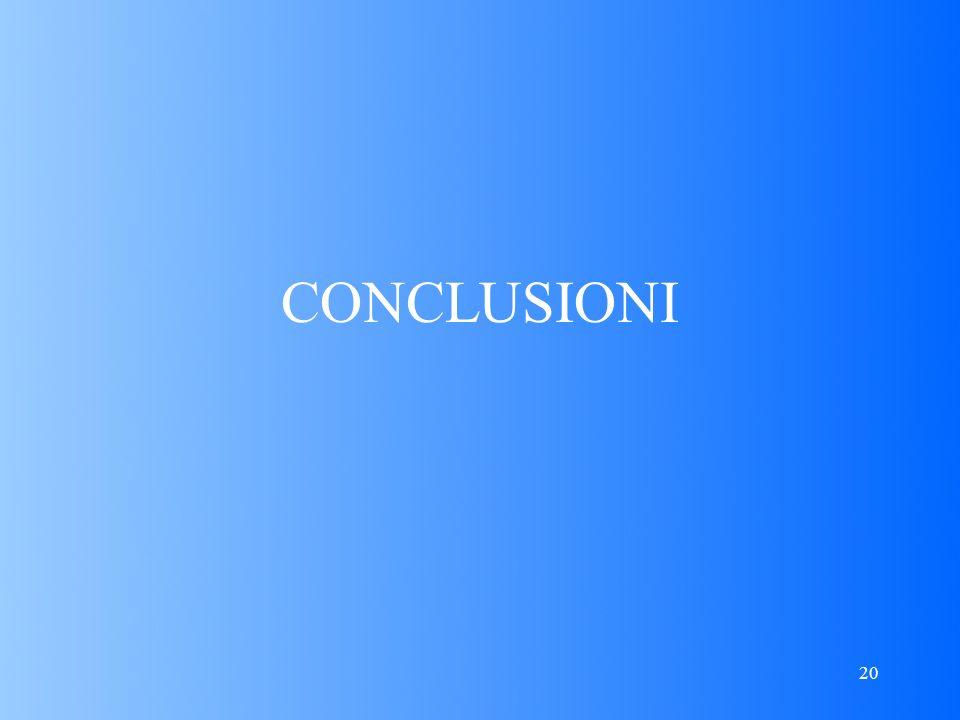 20 CONCLUSIONI