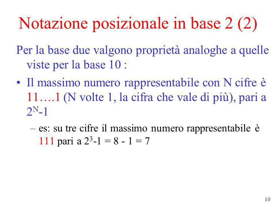 10 Notazione posizionale in base 2 (2) Per la base due valgono proprietà analoghe a quelle viste per la base 10 : Il massimo numero rappresentabile co