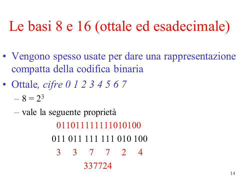 14 Le basi 8 e 16 (ottale ed esadecimale) Vengono spesso usate per dare una rappresentazione compatta della codifica binaria Ottale, cifre 0 1 2 3 4 5