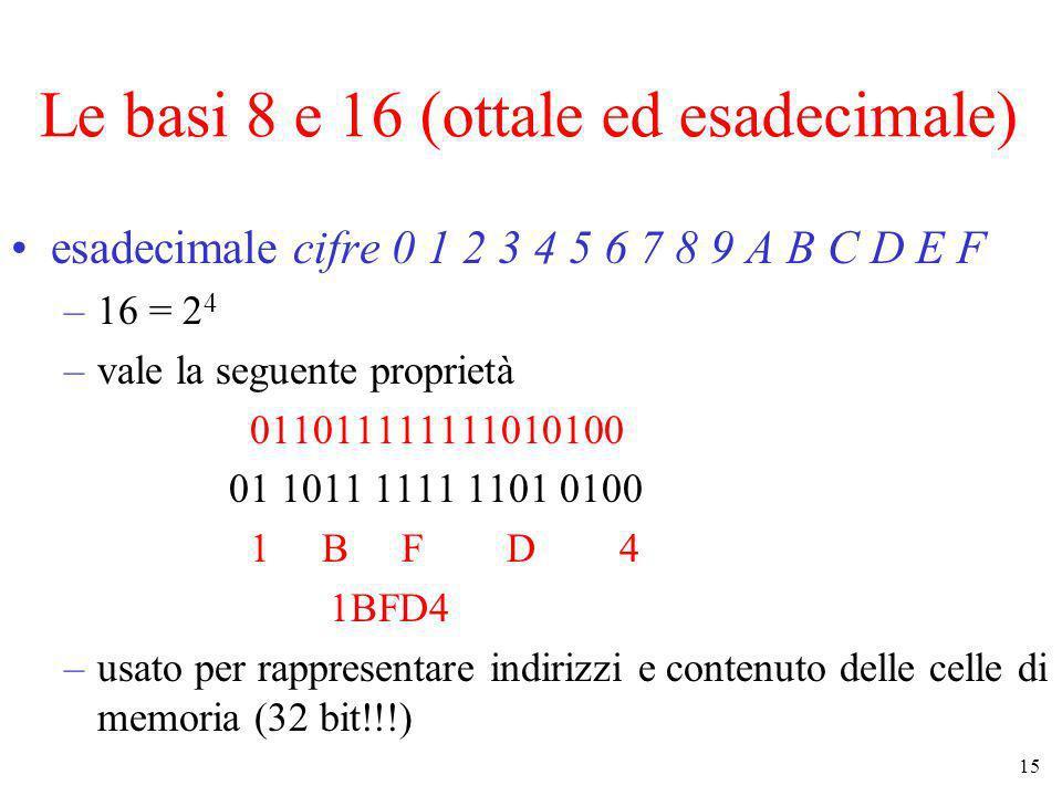15 Le basi 8 e 16 (ottale ed esadecimale) esadecimale cifre 0 1 2 3 4 5 6 7 8 9 A B C D E F –16 = 2 4 –vale la seguente proprietà 011011111111010100 1
