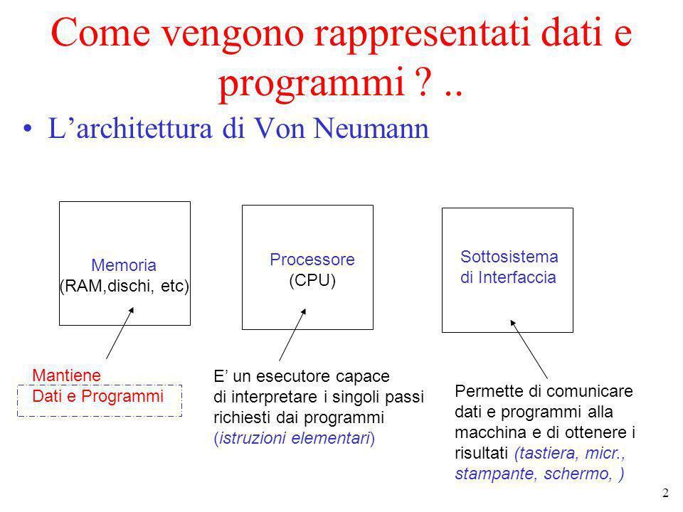 2 Come vengono rappresentati dati e programmi ?.. Larchitettura di Von Neumann Memoria (RAM,dischi, etc) Mantiene Dati e Programmi Processore (CPU) E