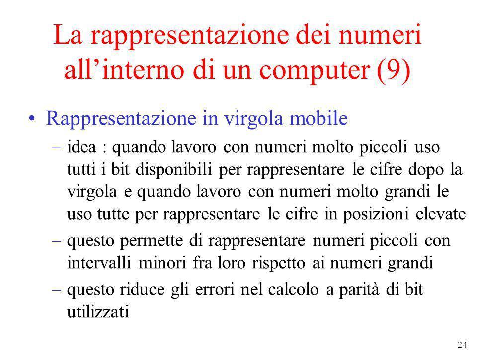24 La rappresentazione dei numeri allinterno di un computer (9) Rappresentazione in virgola mobile –idea : quando lavoro con numeri molto piccoli uso