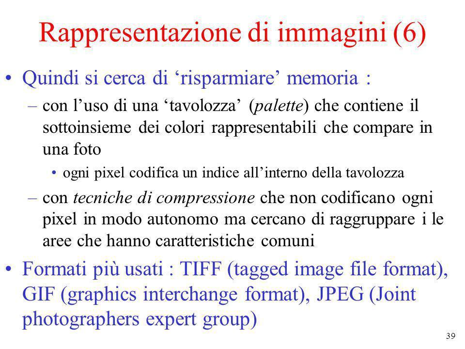 39 Rappresentazione di immagini (6) Quindi si cerca di risparmiare memoria : –con luso di una tavolozza (palette) che contiene il sottoinsieme dei col