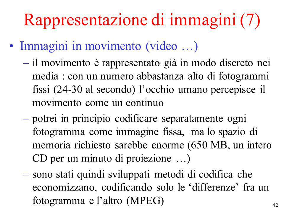 42 Rappresentazione di immagini (7) Immagini in movimento (video …) –il movimento è rappresentato già in modo discreto nei media : con un numero abbas