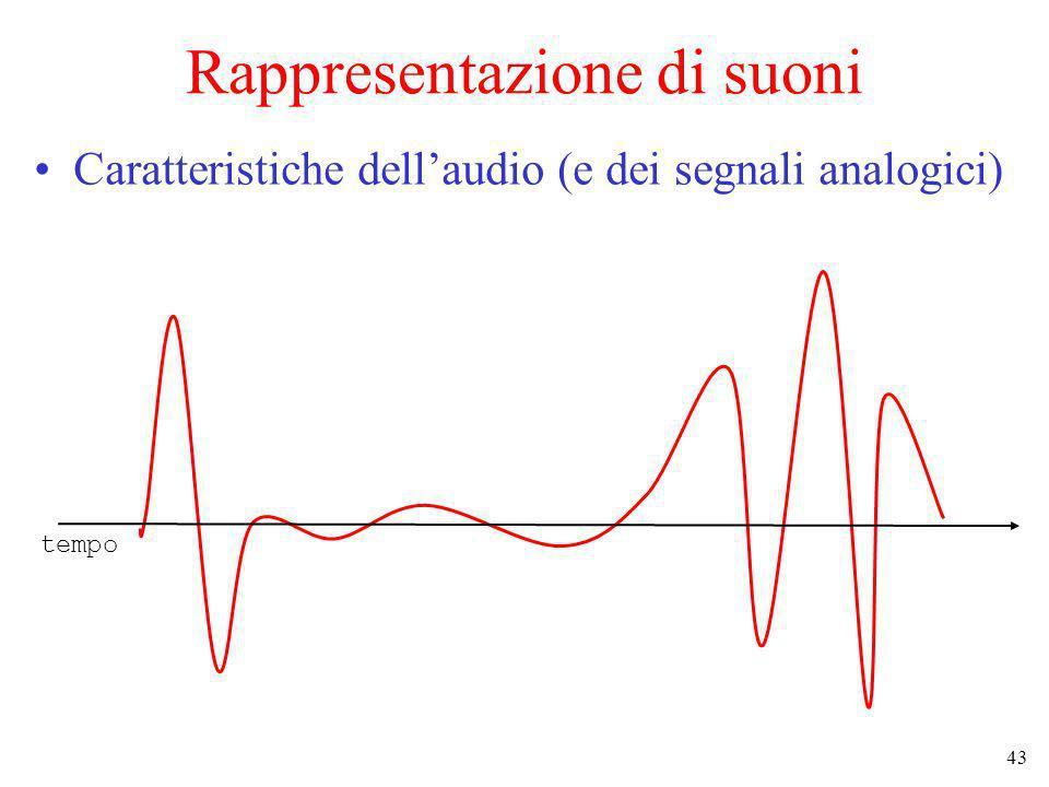 43 Rappresentazione di suoni Caratteristiche dellaudio (e dei segnali analogici) tempo