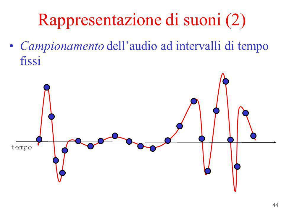 44 Rappresentazione di suoni (2) Campionamento dellaudio ad intervalli di tempo fissi tempo