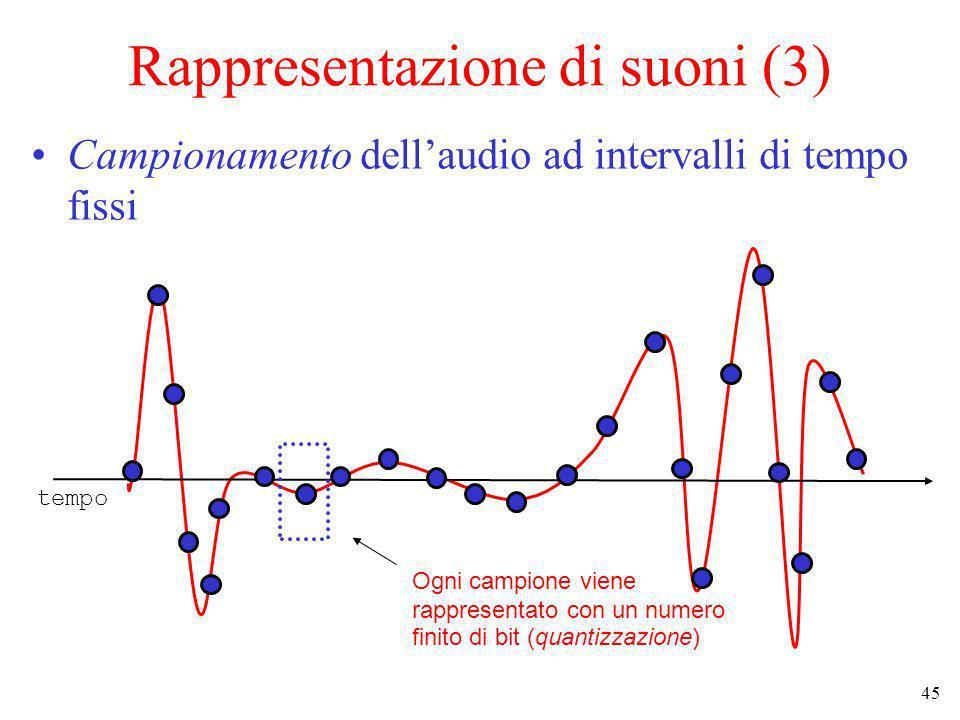 45 Rappresentazione di suoni (3) Campionamento dellaudio ad intervalli di tempo fissi tempo Ogni campione viene rappresentato con un numero finito di