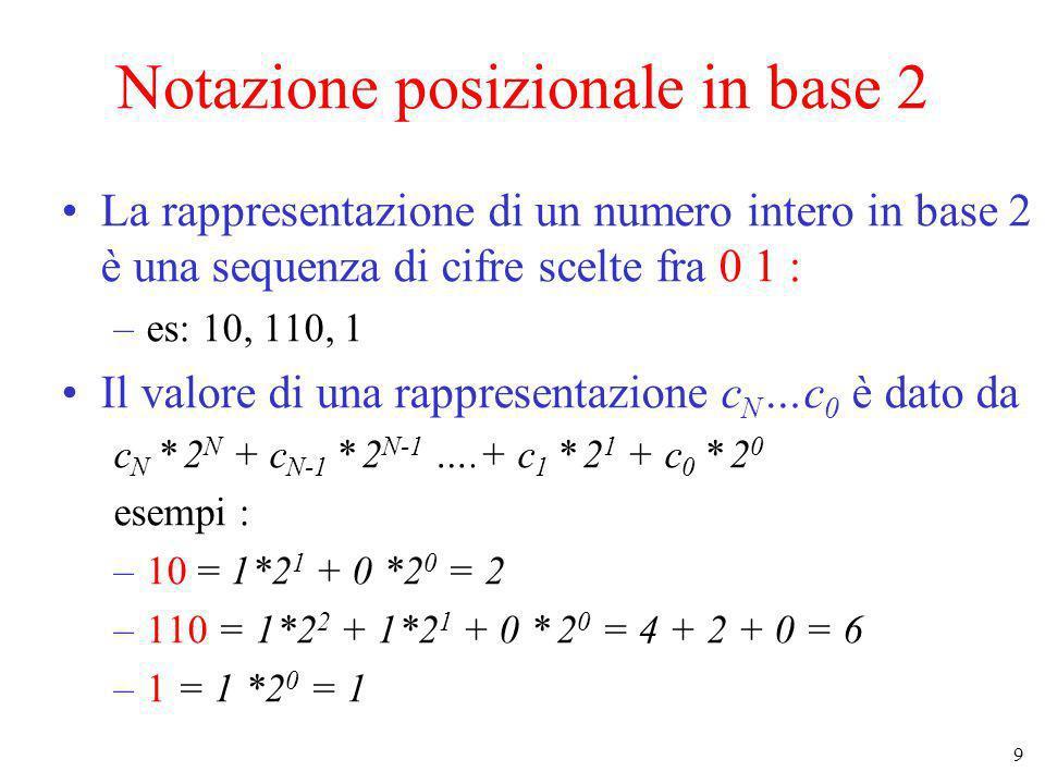 9 Notazione posizionale in base 2 La rappresentazione di un numero intero in base 2 è una sequenza di cifre scelte fra 0 1 : –es: 10, 110, 1 Il valore