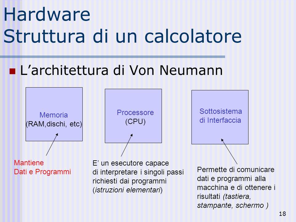18 Hardware Struttura di un calcolatore Larchitettura di Von Neumann Memoria (RAM,dischi, etc) Mantiene Dati e Programmi Processore (CPU) E un esecutore capace di interpretare i singoli passi richiesti dai programmi (istruzioni elementari) Sottosistema di Interfaccia Permette di comunicare dati e programmi alla macchina e di ottenere i risultati (tastiera, stampante, schermo )