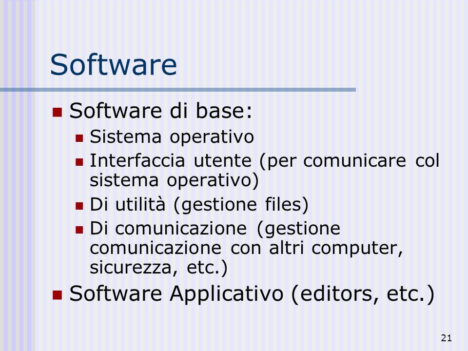 21 Software Software di base: Sistema operativo Interfaccia utente (per comunicare col sistema operativo) Di utilità (gestione files) Di comunicazione (gestione comunicazione con altri computer, sicurezza, etc.) Software Applicativo (editors, etc.)