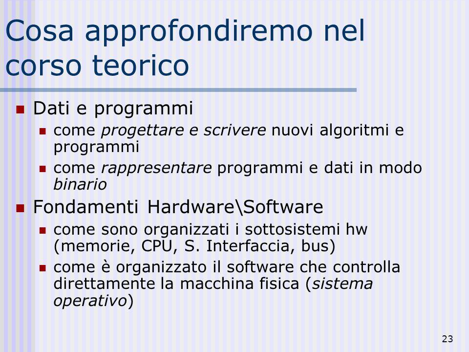 23 Cosa approfondiremo nel corso teorico Dati e programmi come progettare e scrivere nuovi algoritmi e programmi come rappresentare programmi e dati in modo binario Fondamenti Hardware\Software come sono organizzati i sottosistemi hw (memorie, CPU, S.