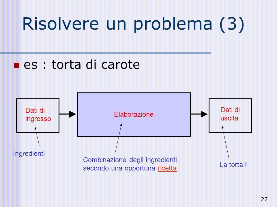 27 Risolvere un problema (3) es : torta di carote Dati di ingresso Ingredienti Elaborazione Combinazione degli ingredienti secondo una opportuna ricetta La torta .