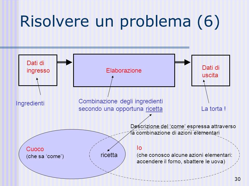 30 Risolvere un problema (6) Dati di ingresso Ingredienti Elaborazione Combinazione degli ingredienti secondo una opportuna ricetta La torta .