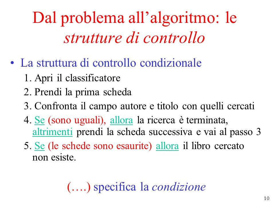 10 Dal problema allalgoritmo: le strutture di controllo La struttura di controllo condizionale 1. Apri il classificatore 2. Prendi la prima scheda 3.