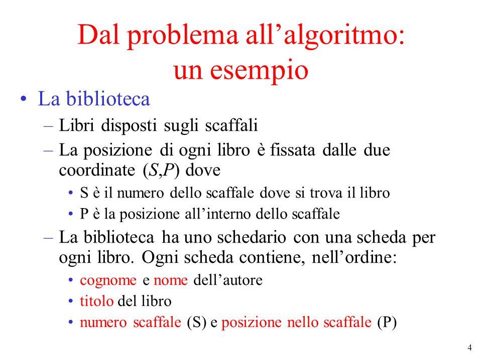 4 Dal problema allalgoritmo: un esempio La biblioteca –Libri disposti sugli scaffali –La posizione di ogni libro è fissata dalle due coordinate (S,P)
