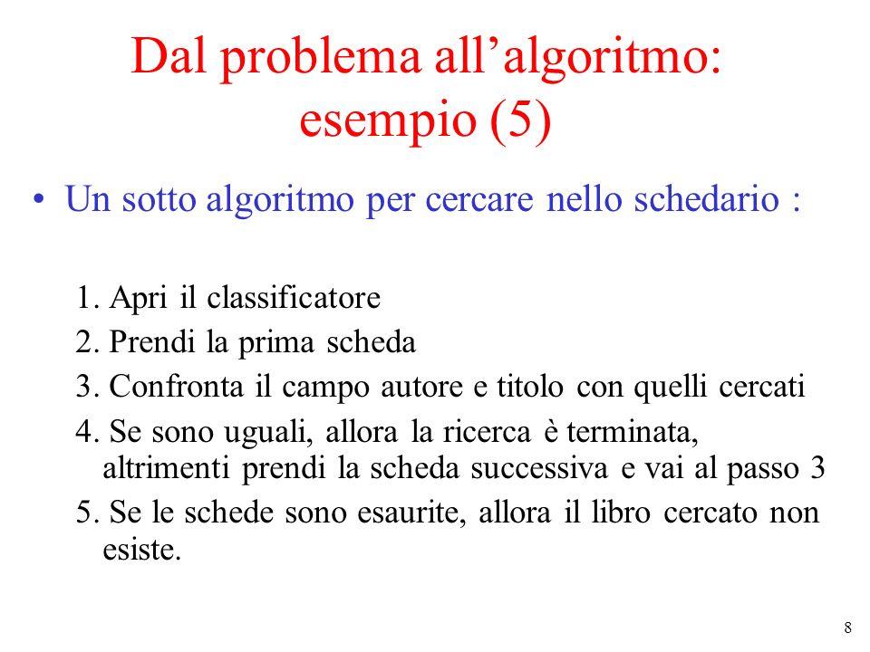 8 Dal problema allalgoritmo: esempio (5) Un sotto algoritmo per cercare nello schedario : 1. Apri il classificatore 2. Prendi la prima scheda 3. Confr